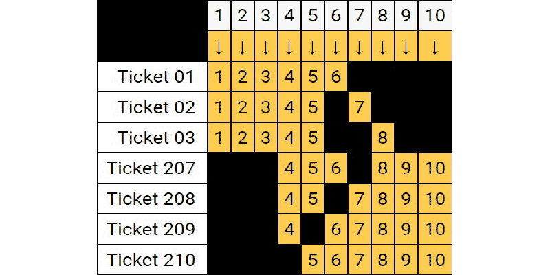 Pick 6 | 10 Number Wheel Trap (6if6)