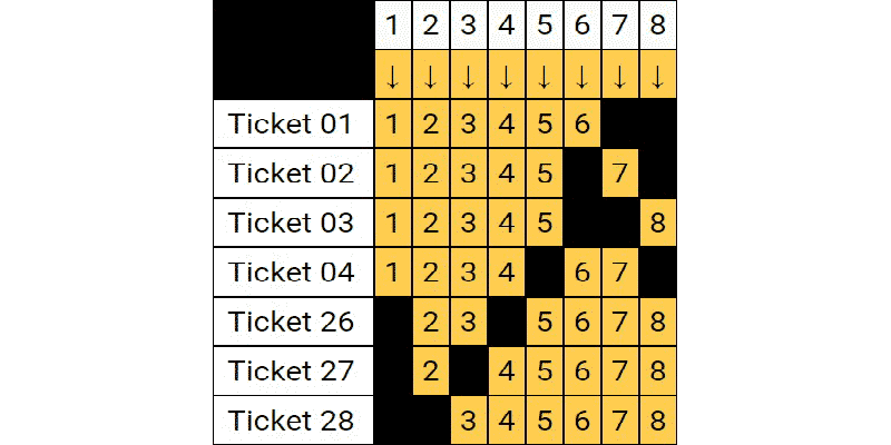 Pick 6 | 9 Number Wheel Trap (6if6)